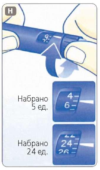 Левемир - официальная инструкция по применению, аналоги