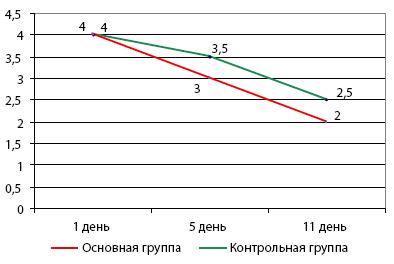 Рис. 11.