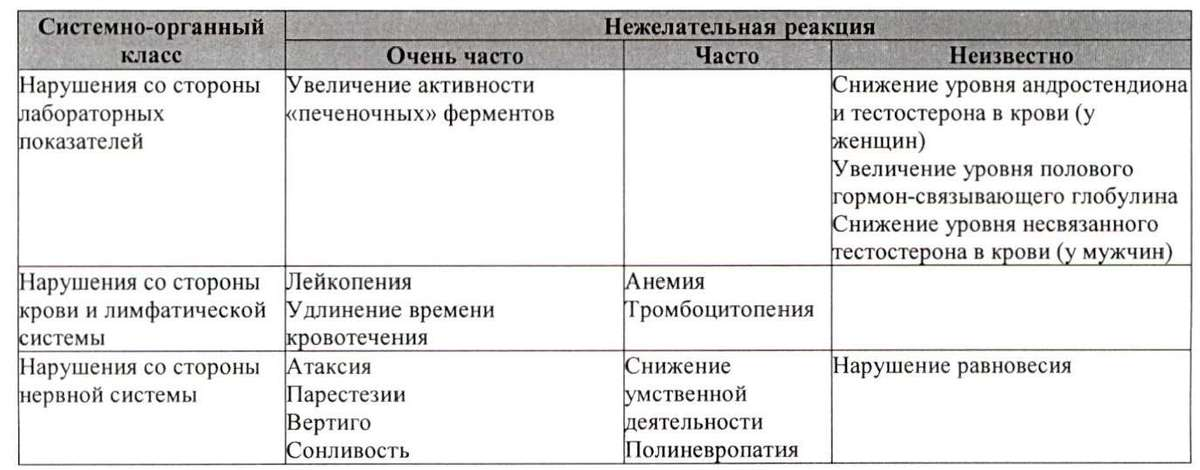 Митотан инструкция по применению, отзывы и цена в России