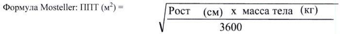 ВИРАПИН - инструкция по применению цена отзывы и аналоги