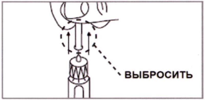 Инсулин: инструкция по применению, форма выпуска, показания и противопоказания, групповая принадлежность